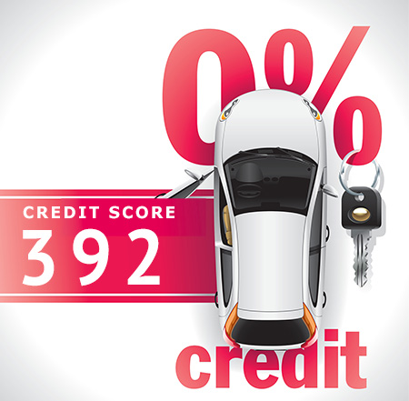 Getting car loan with 392 FICO score