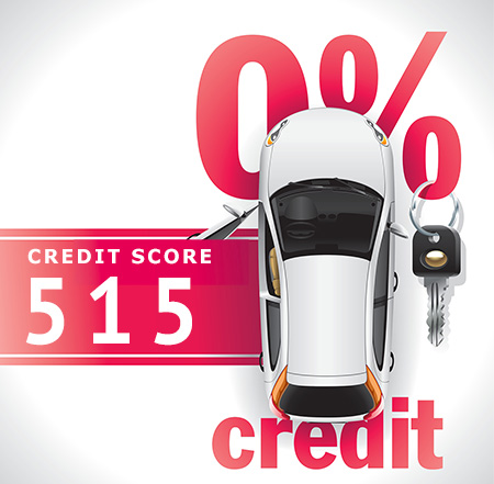 550 Credit Score Home Loan >> Car loan interest rates with 515 credit score in 2020