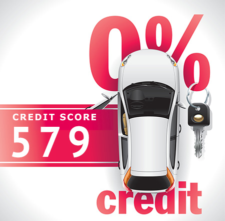 Personal Loan Credit Score 550 >> Car loan interest rates with 579 credit score in 2019