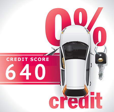 Getting car loan with 640 FICO score