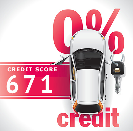 Getting car loan with 671 FICO score