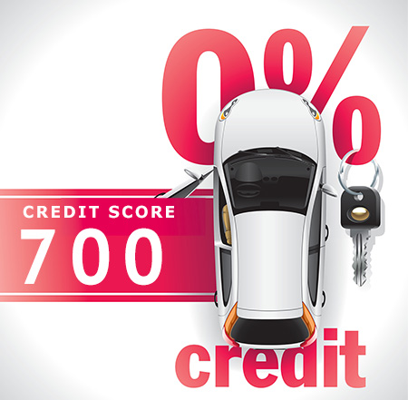 Personal Loan Credit Score 550 >> Car loan interest rates with 700 credit score in 2019