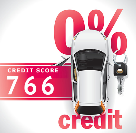 550 Credit Score Home Loan >> Car loan interest rates with 766 credit score in 2019