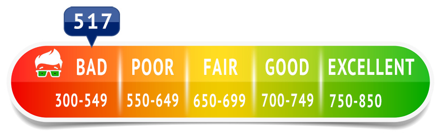 550 Credit Score Home Loan >> 517 Credit Score - Is it Good or Bad? What does it mean in ...