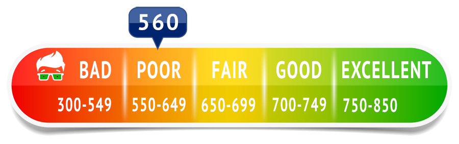 Personal Loan Credit Score 550 >> 560 Credit Score - Is it Good or Bad? What does it mean in ...