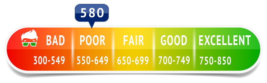 Personal Loan Credit Score 550 >> 580 Credit Score - Is it Good or Bad? What does it mean in ...