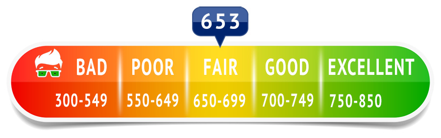 550 Credit Score Credit Card >> 653 Credit Score - Is it Good or Bad? What does it mean in 2019?