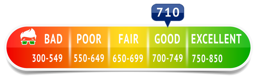 What number is considered a bad credit score?